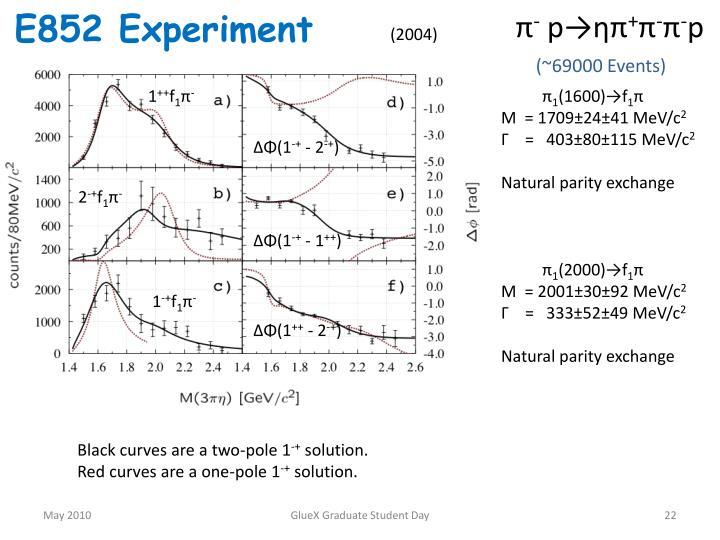 E852 Experiment