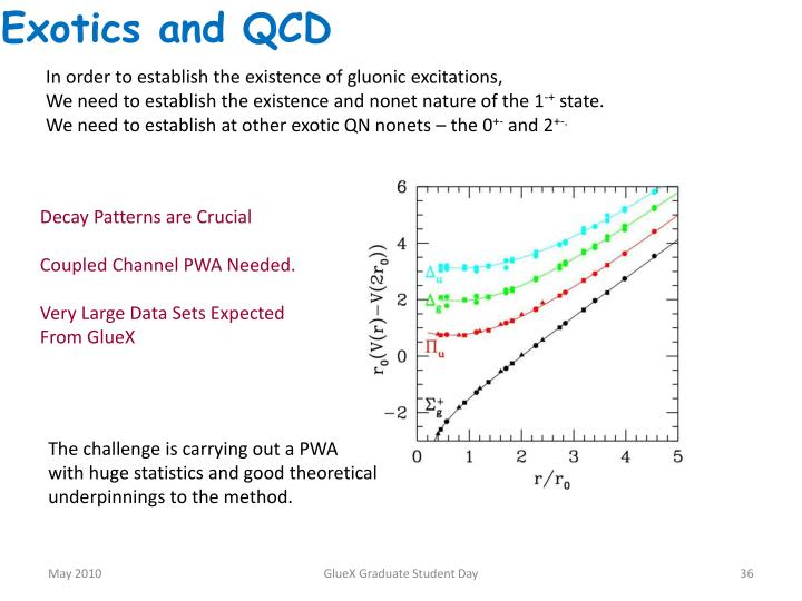 Exotics and QCD