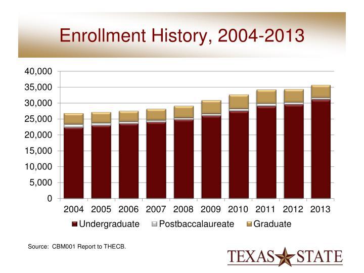 Enrollment History, 2004-2013