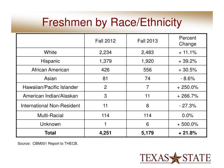 Freshmen by Race/Ethnicity