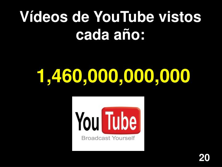 Vídeos de YouTube vistos cada año: