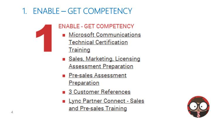 1.   ENABLE – GET COMPETENCY