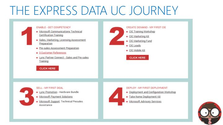 The express data uc journey