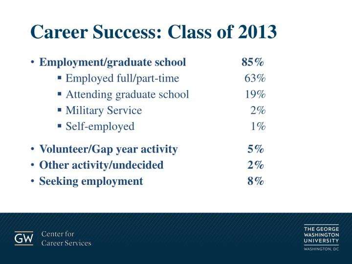 Career Success: Class of 2013