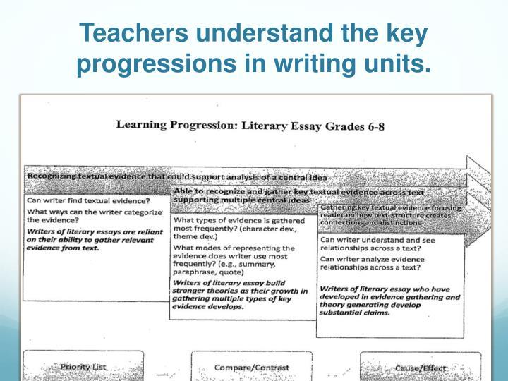 Teachers understand the key progressions in writing units.