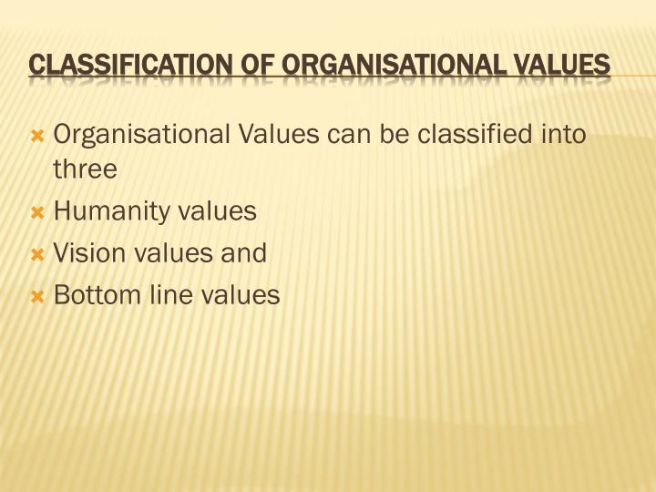 Organisational Values can be classified into three