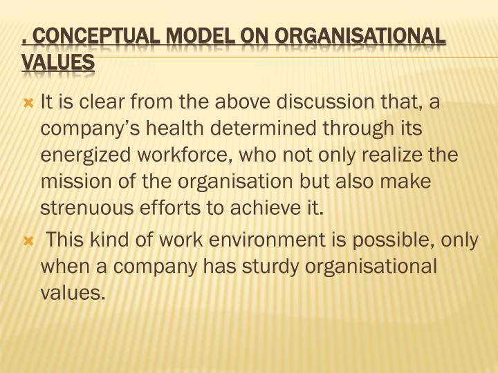 It is clear from the above discussion that, a company's health determined through its energized workforce, who not only realize the mission of the organisation but also make strenuous efforts to achieve it.