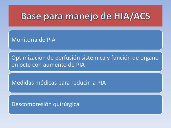Base para manejo de HIA/ACS