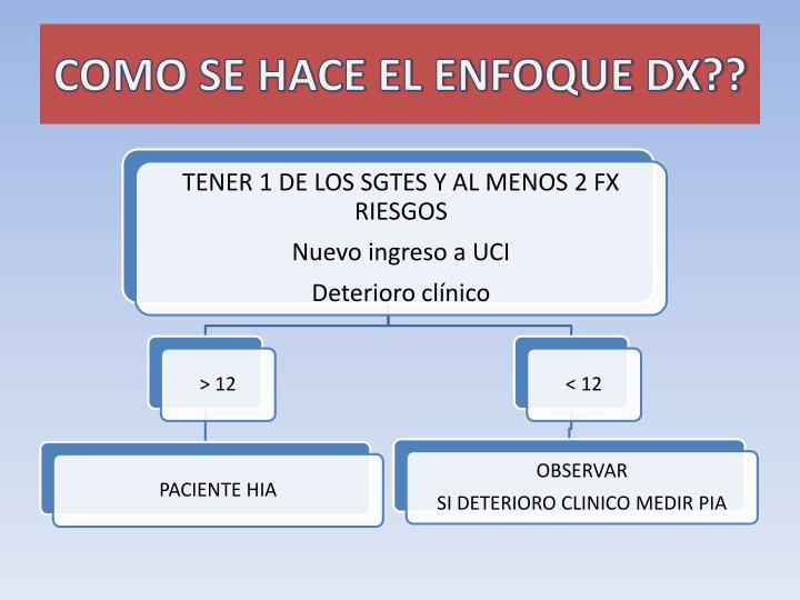 COMO SE HACE EL ENFOQUE DX??