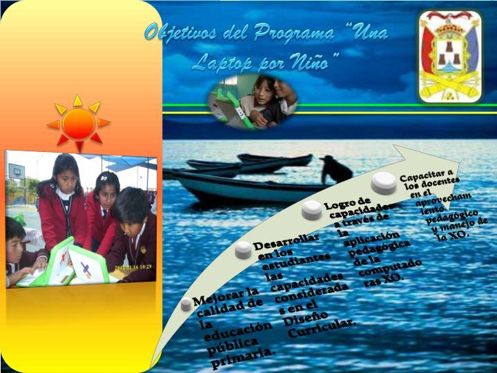 """Objetivos del Programa """"Una Laptop por Niño"""""""