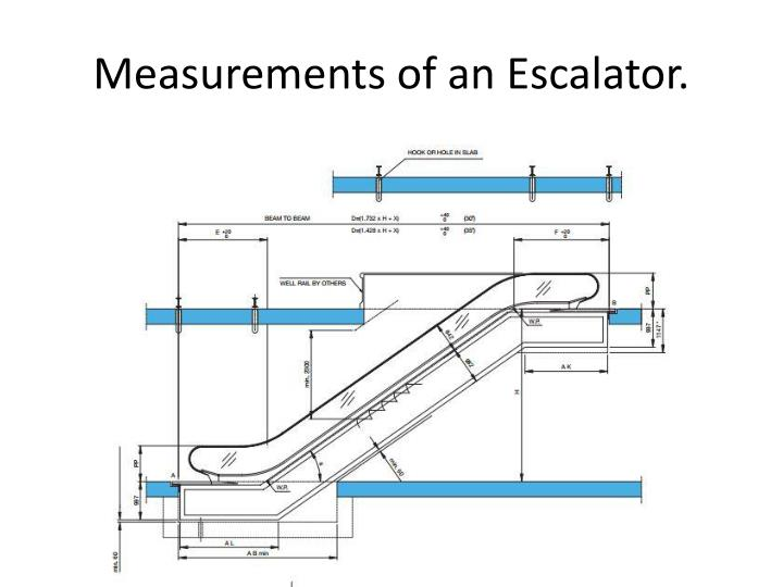 Measurements of an escalator