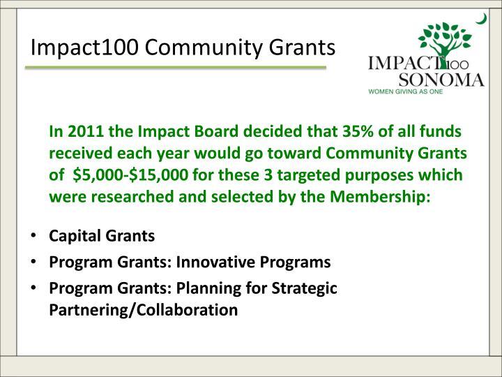 Impact100 Community Grants