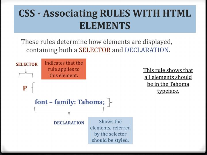 CSS - Associating RULES WITH HTML ELEMENTS