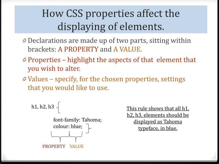 How CSS properties affect the displaying of elements.