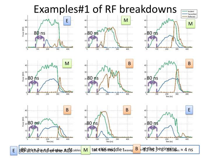 Examples#1 of RF breakdowns