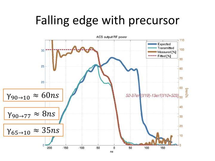 Falling edge with precursor
