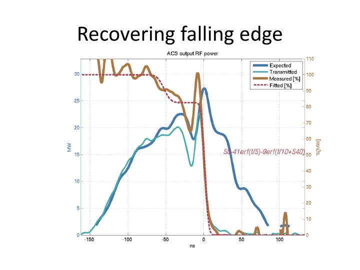 Recovering falling edge