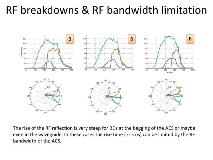 RF breakdowns & RF bandwidth limitation