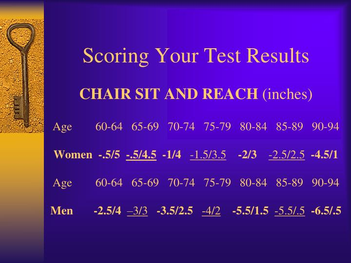 Scoring Your Test Results
