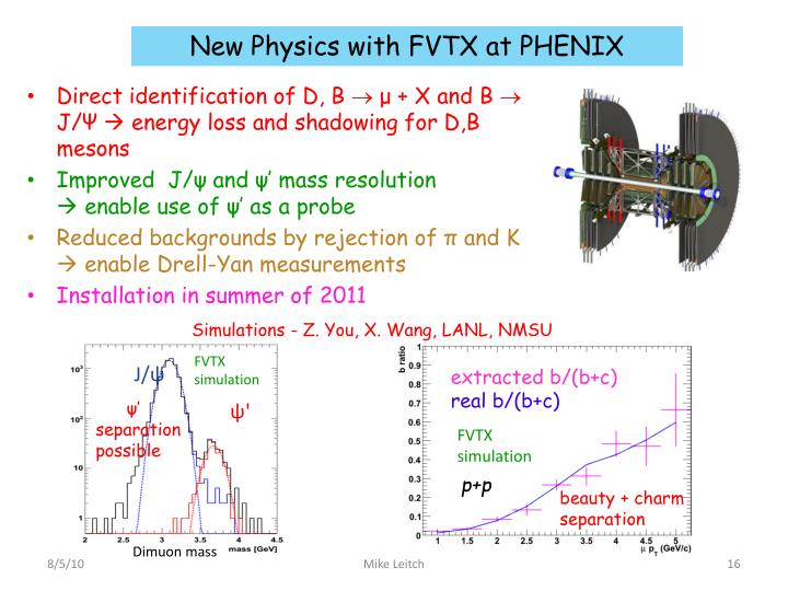 New Physics with FVTX at PHENIX