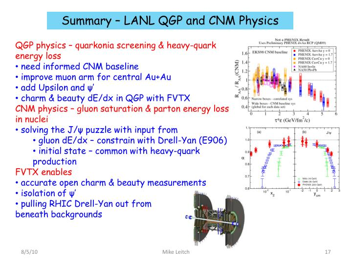 Summary – LANL QGP and CNM Physics
