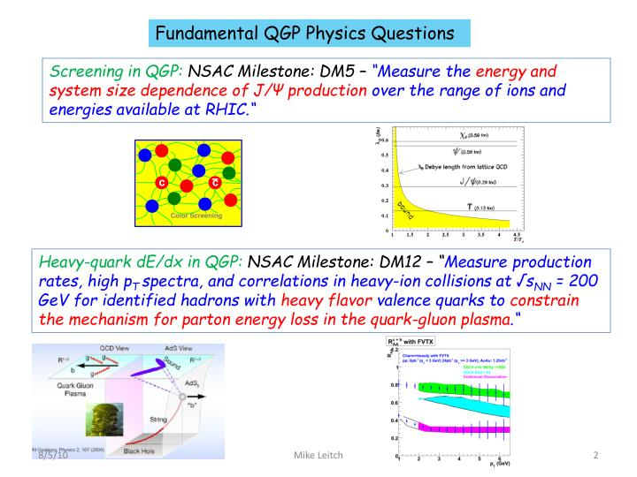 Fundamental QGP Physics Questions