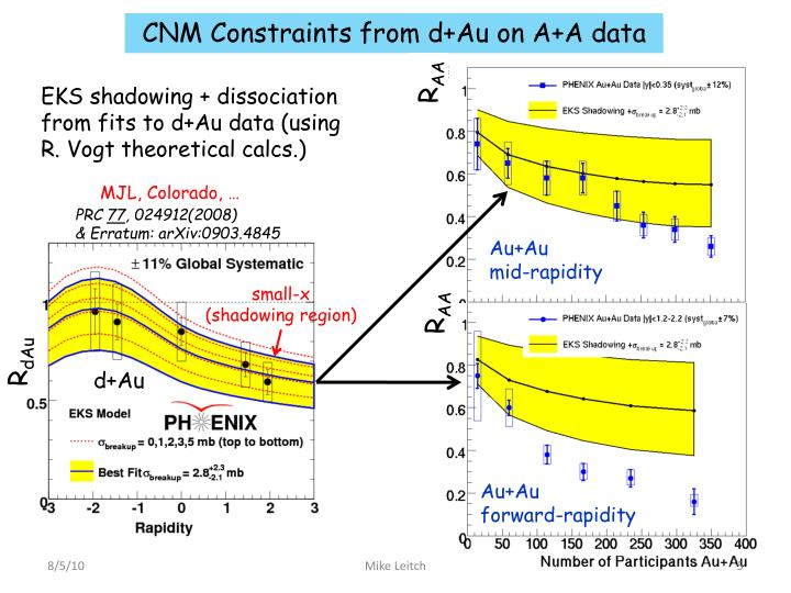 CNM Constraints from d+Au on A+A data