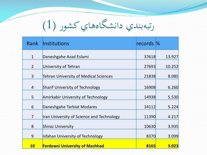 رتبهبندي دانشگاههاي کشور (1)