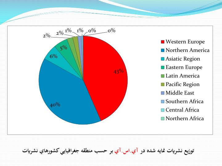توزيع نشريات نمايه شده در