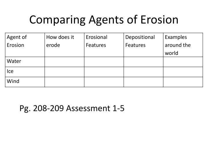 Comparing agents of erosion