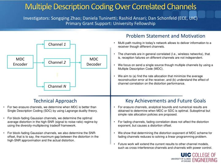multiple description coding over correlated channels