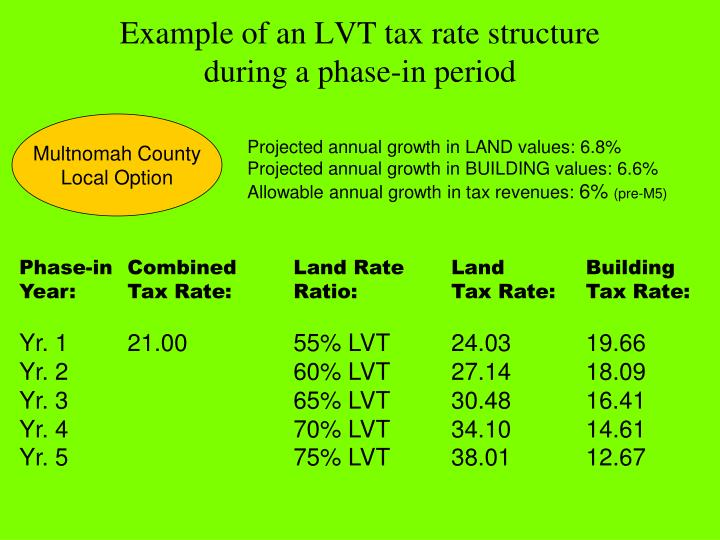 Example of an LVT tax rate structure