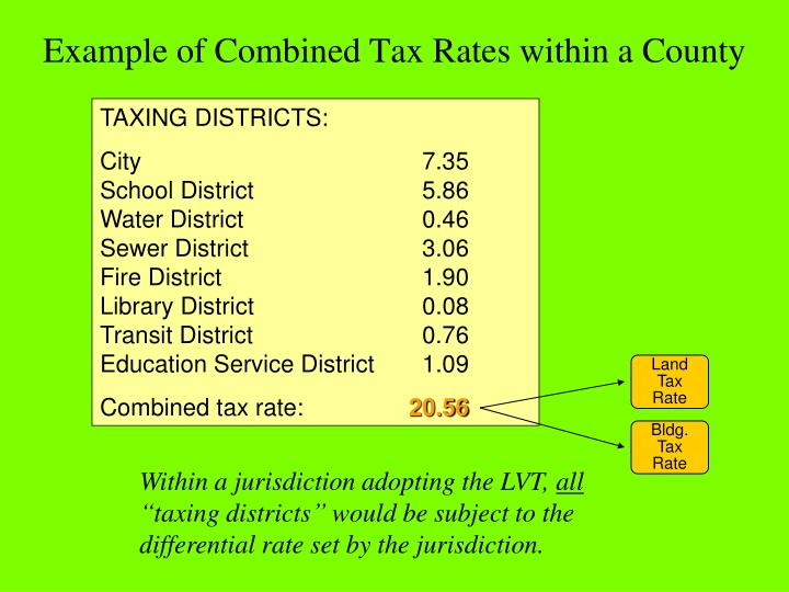 Example of Combined Tax Rates within a County