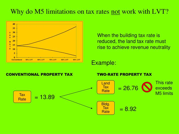 Why do M5 limitations on tax rates