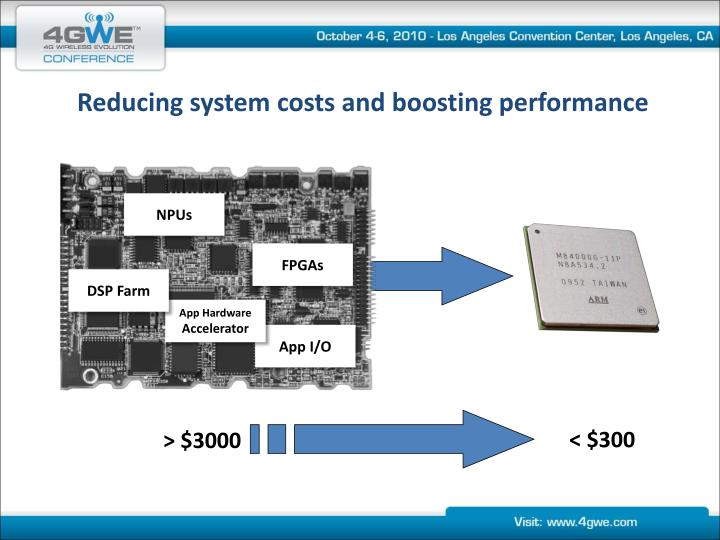 Reducing system costs and boosting performance