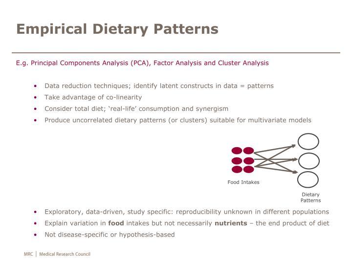 Empirical Dietary Patterns