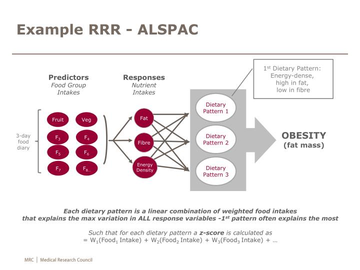 Example RRR - ALSPAC