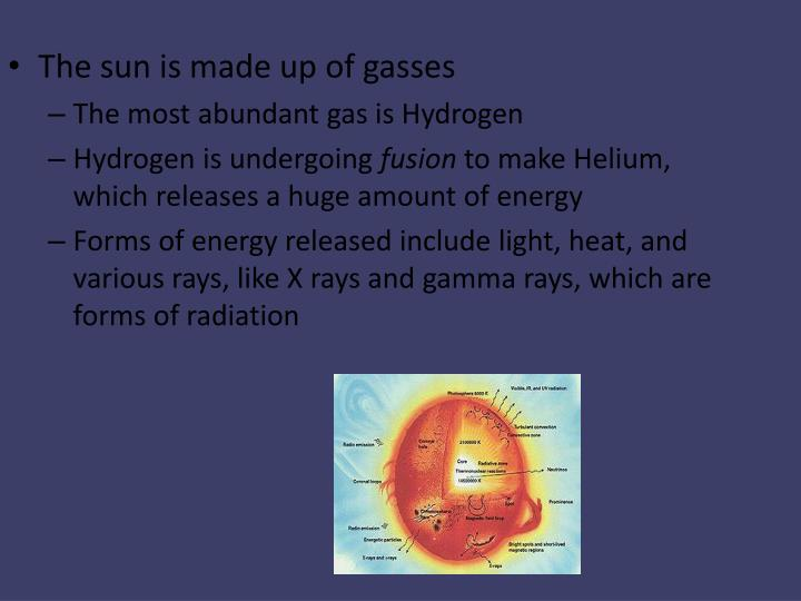 The sun is made up of gasses