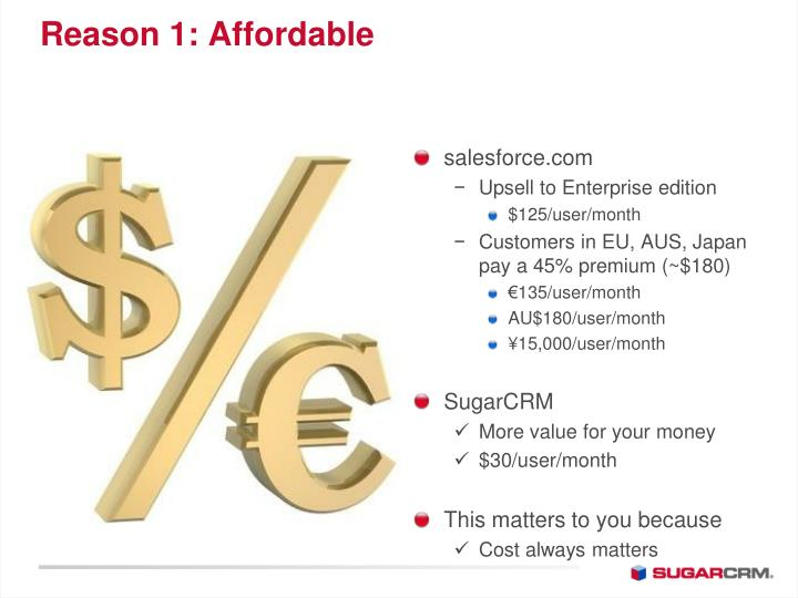 Reason 1: Affordable