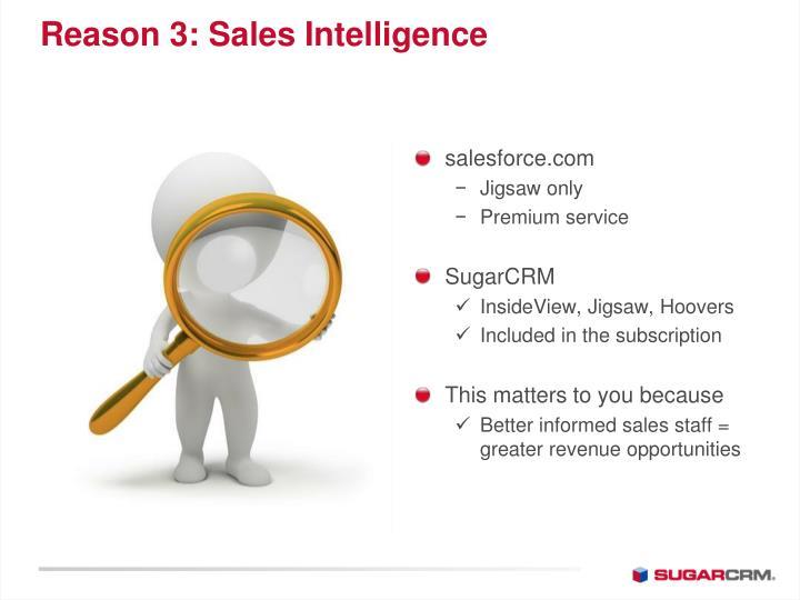 Reason 3: Sales Intelligence