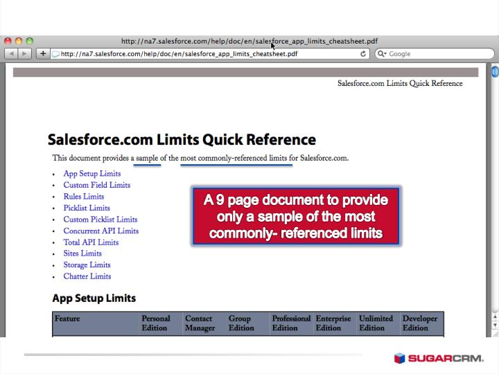 A 9 page document to provide only a sample of the most commonly- referenced limits