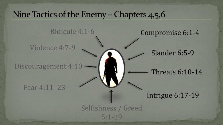 Nine t actics of the enemy chapters 4 5 6