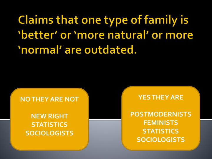 Claims that one type of family is 'better' or 'more natural' or more 'normal' are
