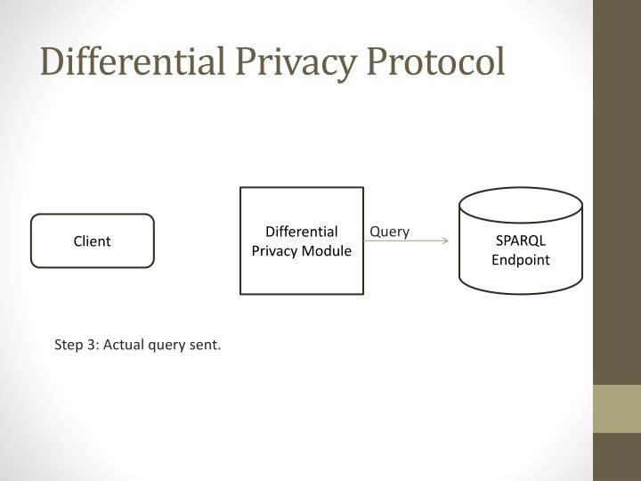 Differential Privacy Protocol