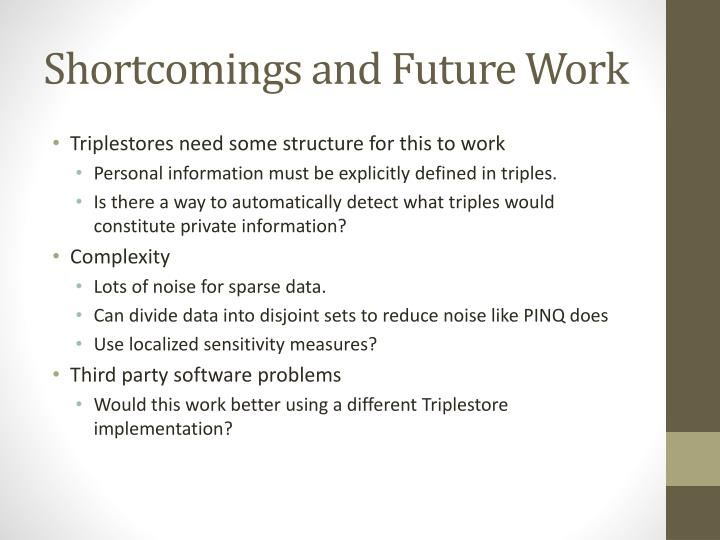 Shortcomings and Future Work