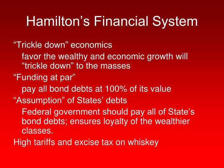 Hamilton's Financial System