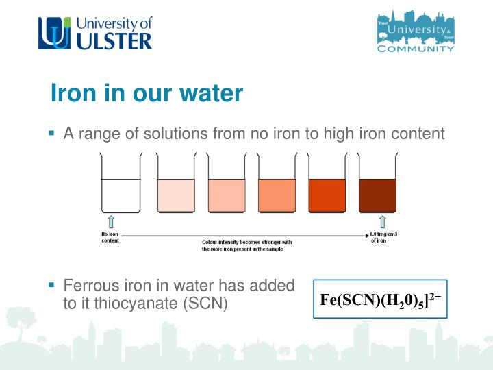 Iron in our water