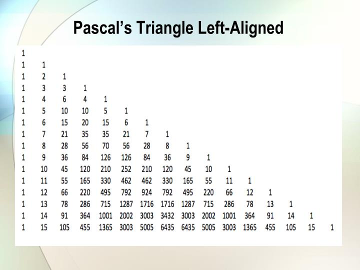 Pascal's Triangle Left-Aligned