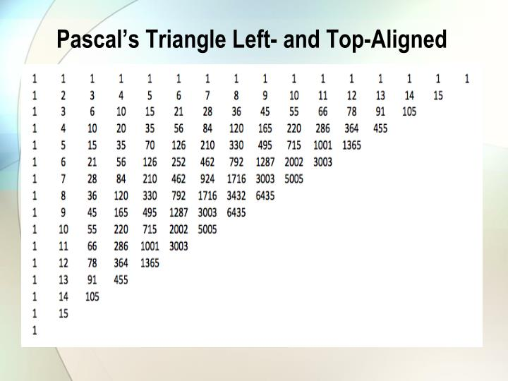 Pascal's Triangle Left- and Top-Aligned