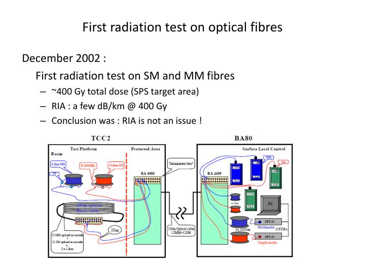 First radiation test on optical fibres